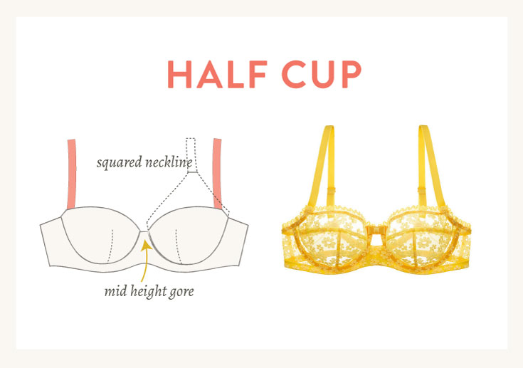 Illustration of half cup bra features (lower wires, squared neckline, straps further apart) | Cloth Habit